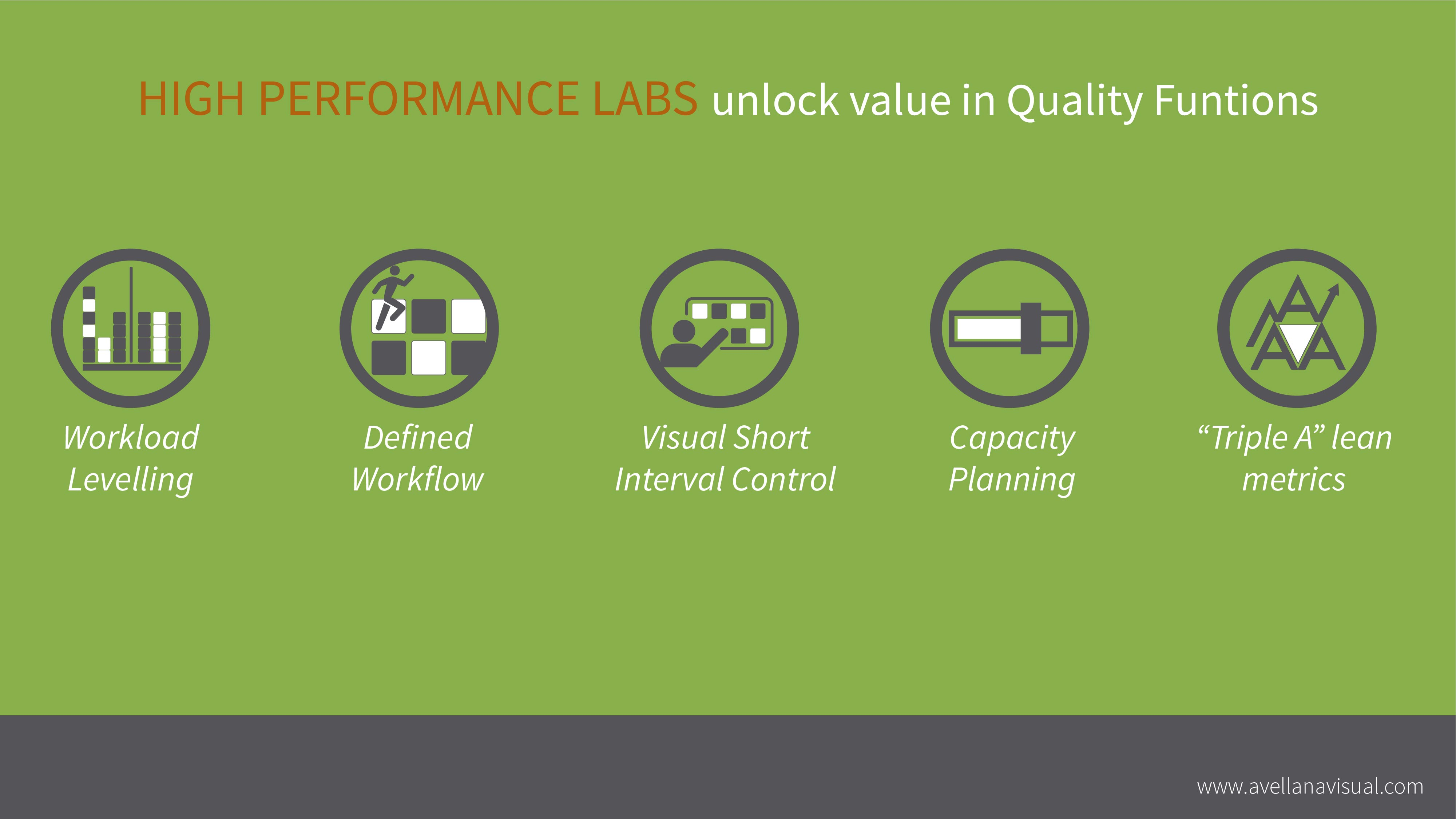 07 High Performance Labs unlock value
