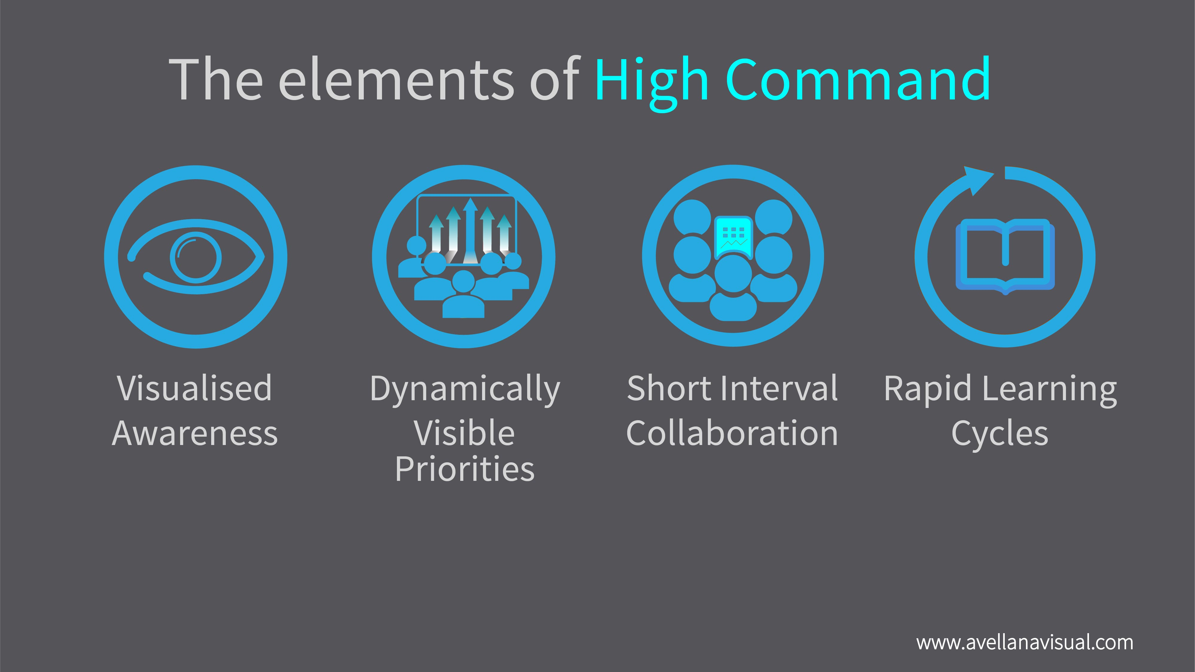 08 The elements of High Command