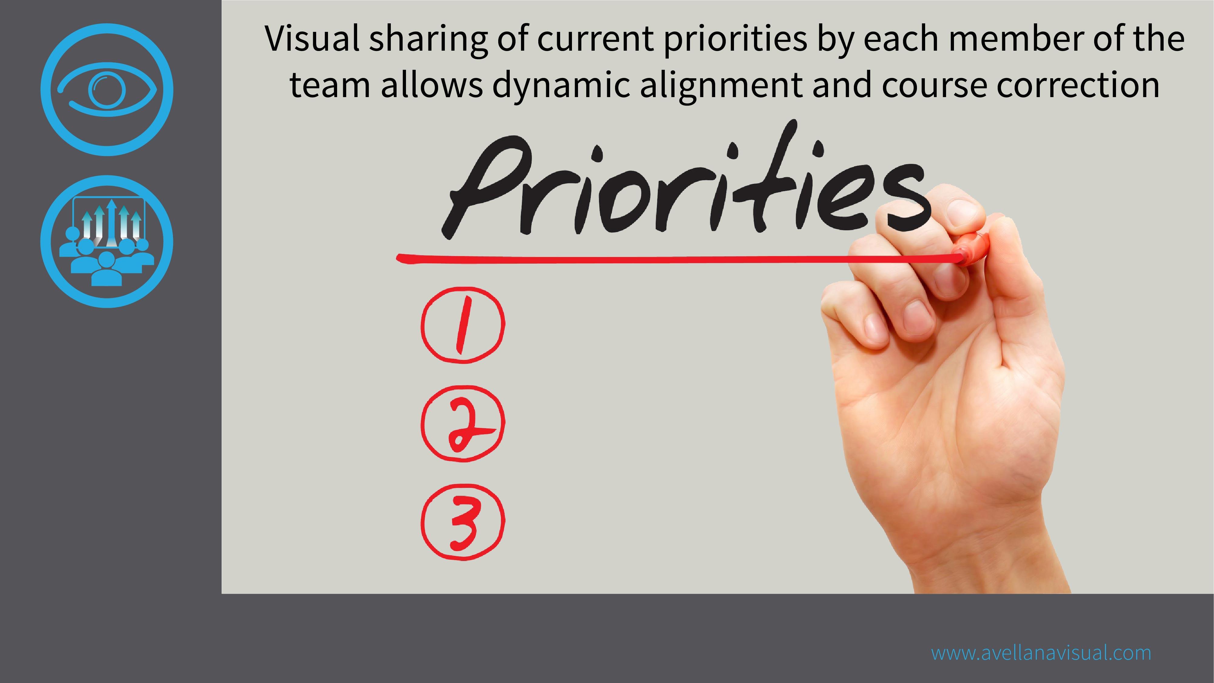 11 Priorities Visible