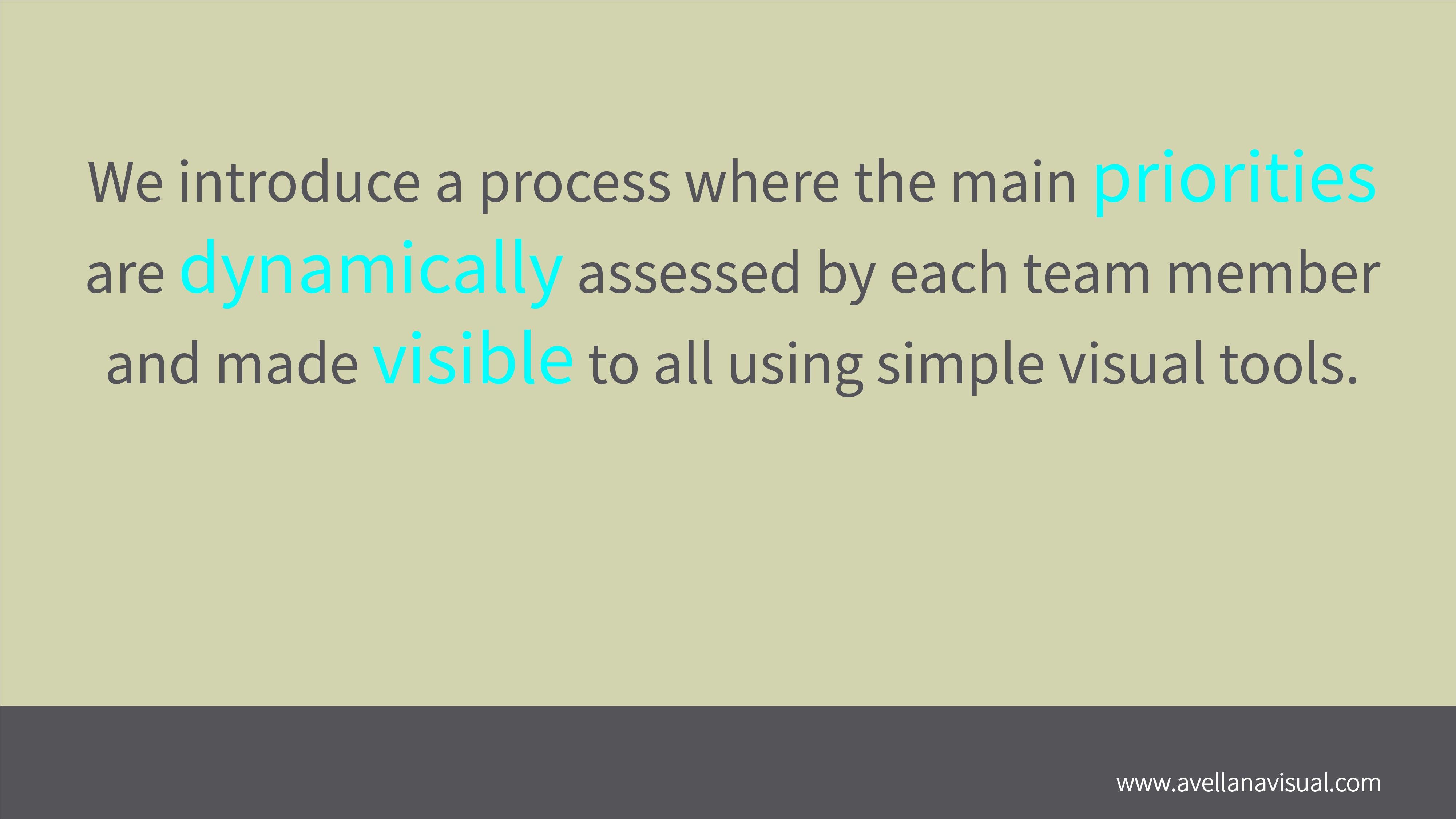 12 We deliver visible dynamic prioritisation