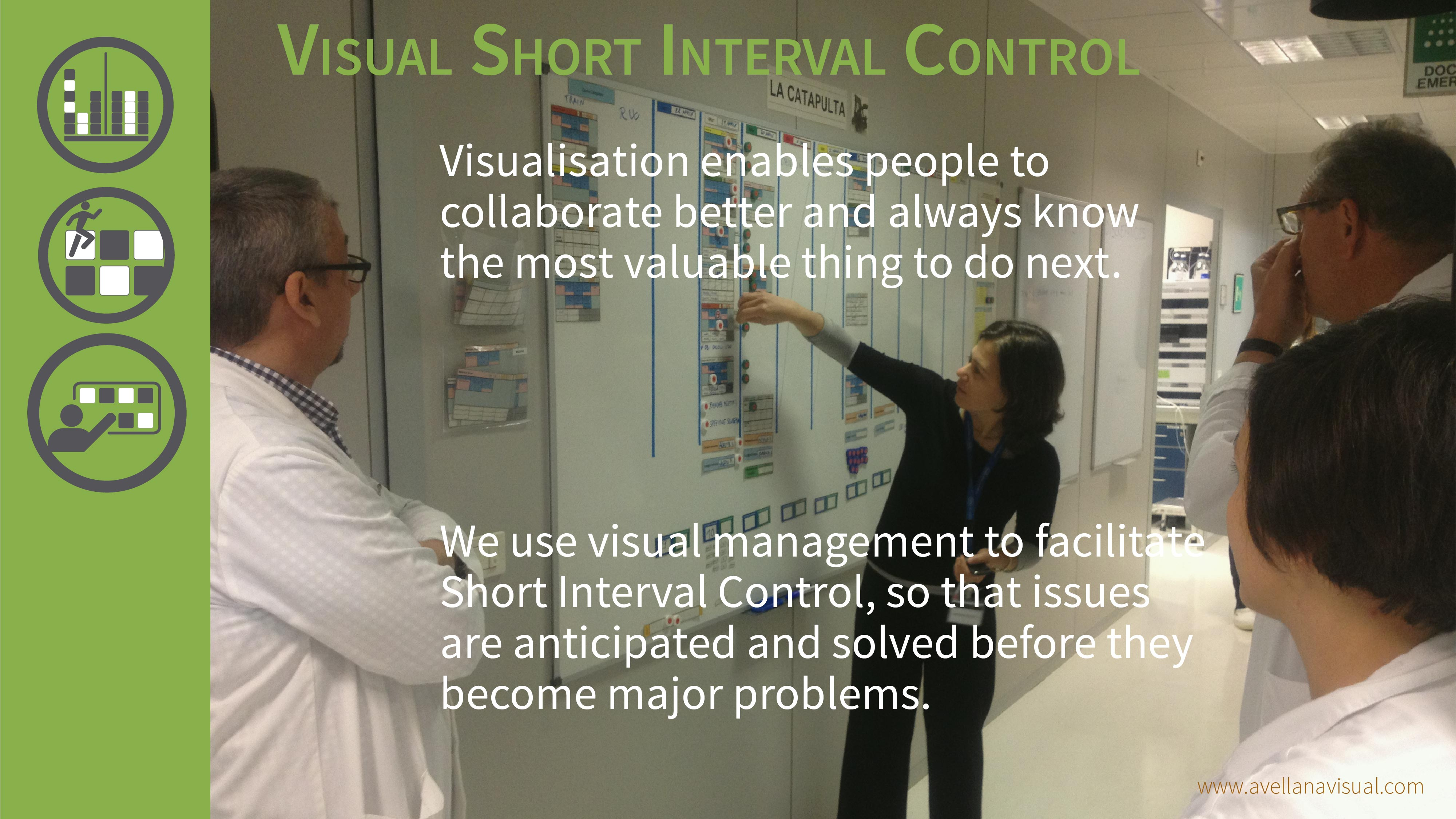 14 Visualisation enables control
